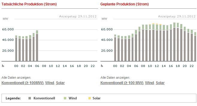 eex-stromproduktion-info121129