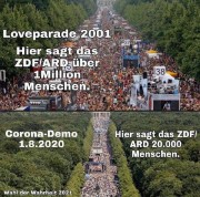 corona2020loveparade2001