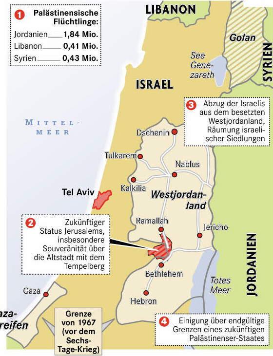 Religion Palästina